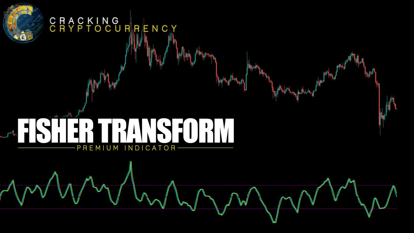 Indicator - Fisher Transform - Thumbnail