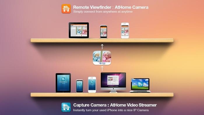 AtHome Camera 3.4.0