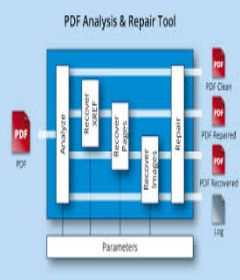 3-Heights PDF Desktop Analysis & Repair Tool 4.12.26.4 + Patch
