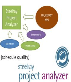 Steelray Project Viewer 6.3.0