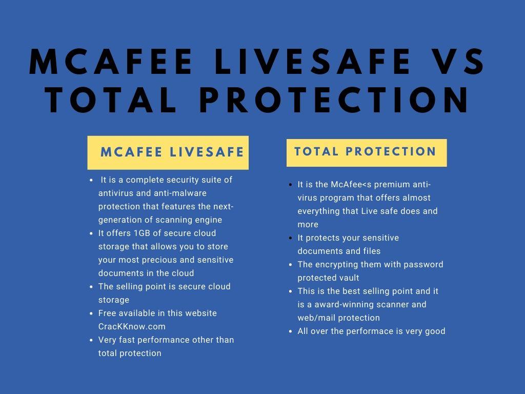 McAfee LiveSafe 2020 Crack + All Keys Here {Product + Activation + License}