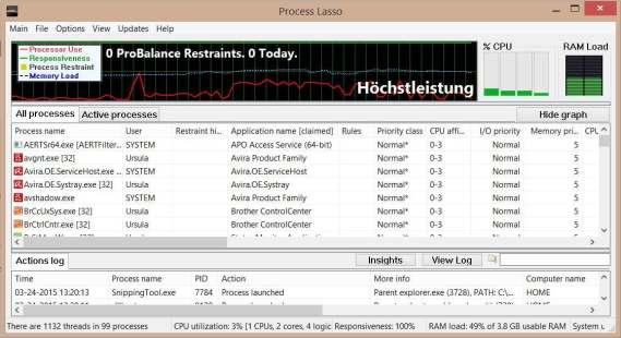 Process Lasso Pro 10.0.2.24 Crack With Key 2021 Full Free