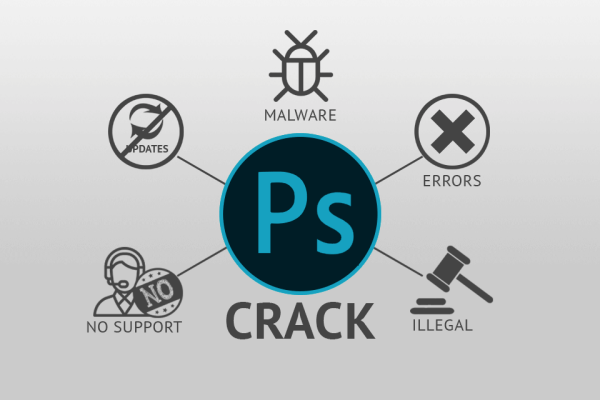 Adobe Photoshop CC With Crack Plus Serial Key Latest Download 2021