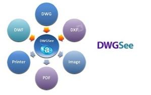 DWGSee PRO 2018 Registration Code