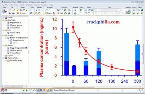 GraphPad Prism 9.0.0.121 Crack + Serial Key Free Download