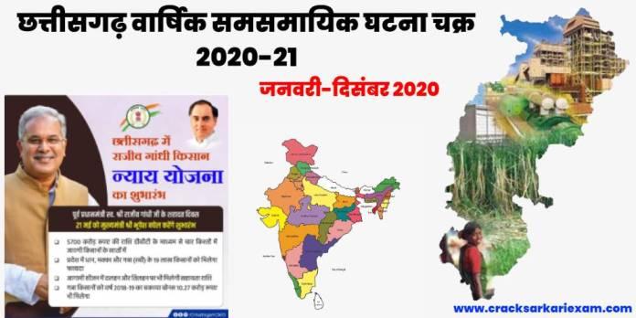 Chhattisgarh Varshiki Current Affairs 2020 -21 Pdf Download