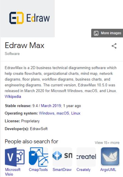 Edraw Max Pro 10.5.3 Crack Activation Code & Full 2021