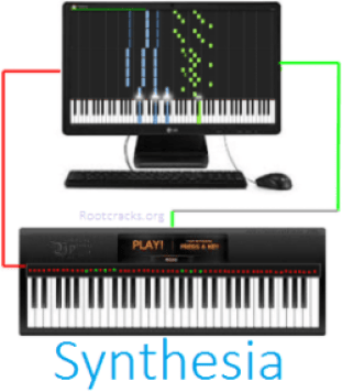 Synthesia 10.5 Crack