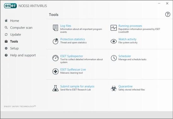 ESET NOD32 Antivirus 2019 Keygen