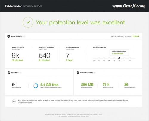 Bitdefender Antivirus Plus 2015 Serial Key + Patch Free Download