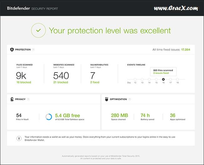 😱 Bitdefender torrents | Bitdefender Total Security 2019 Free
