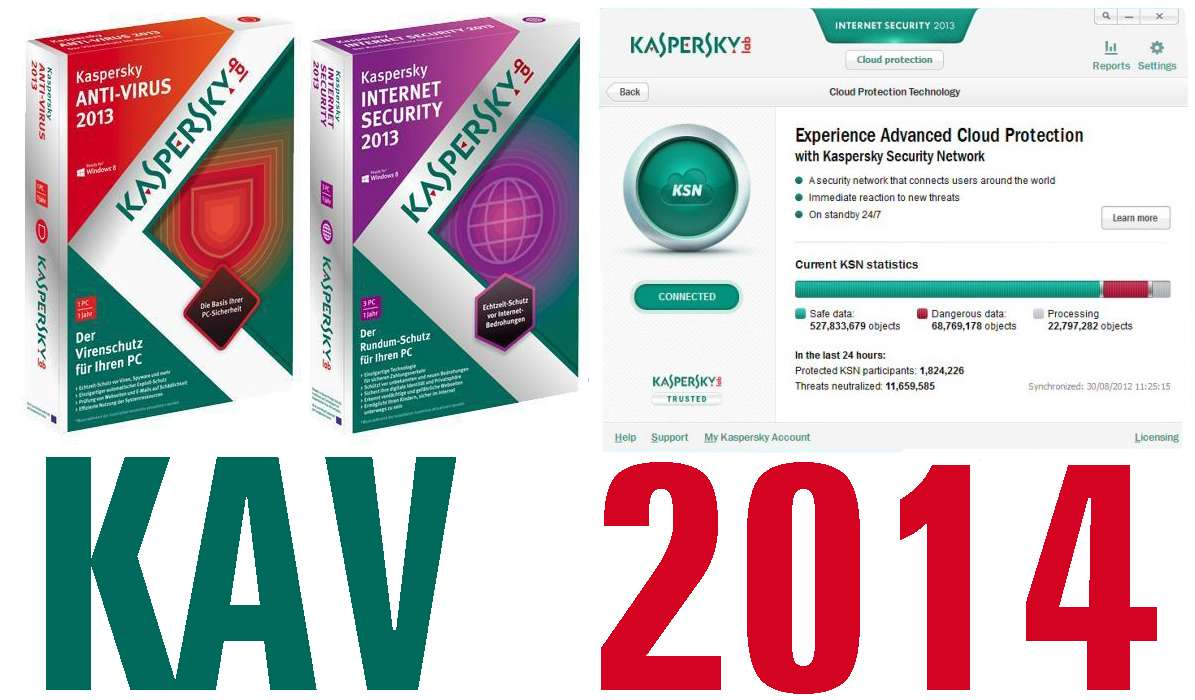 Antivirus coupons kaspersky