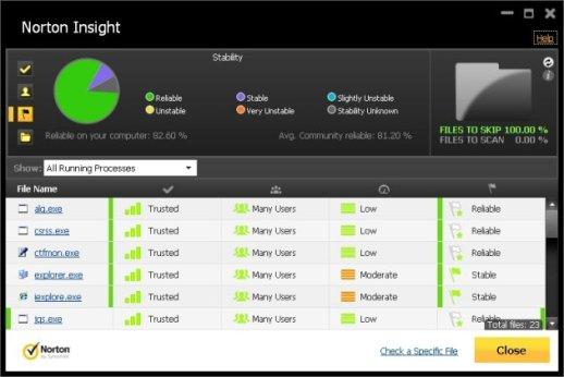333742-norton-antivirus-2014-norton-insight