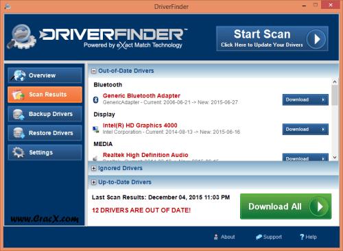 Driver Finder Pro Serial Keygen Full Free Download