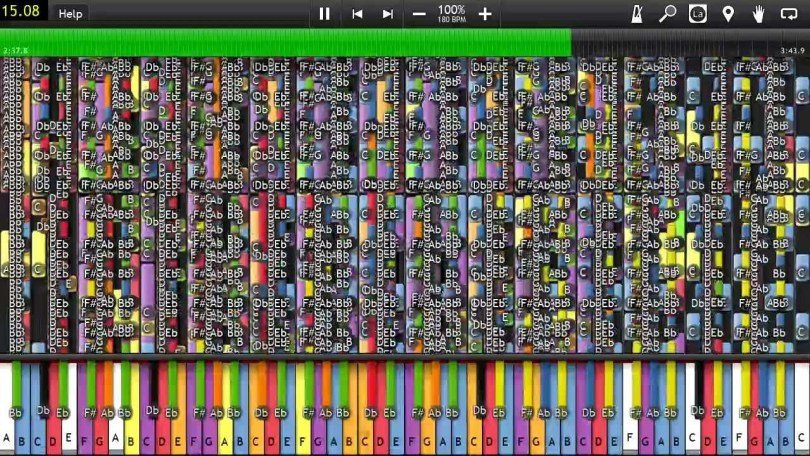 Synthesia 10 6 Crack + Serial Key Generator 2019 [Latest]