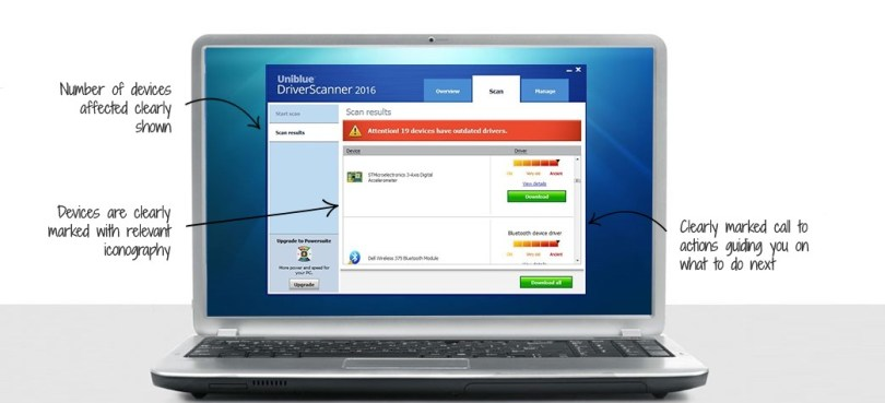 Uniblue Driver Scanner 2018 Crack + Serial Key Free Download