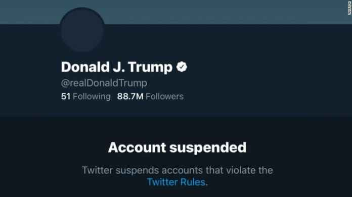Trump Account Suspended leading Twitter Share fall