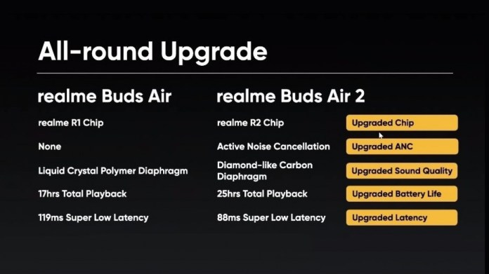 budsair2-upgrades