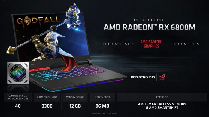 Specifications of AMD Radeon RX 6800M