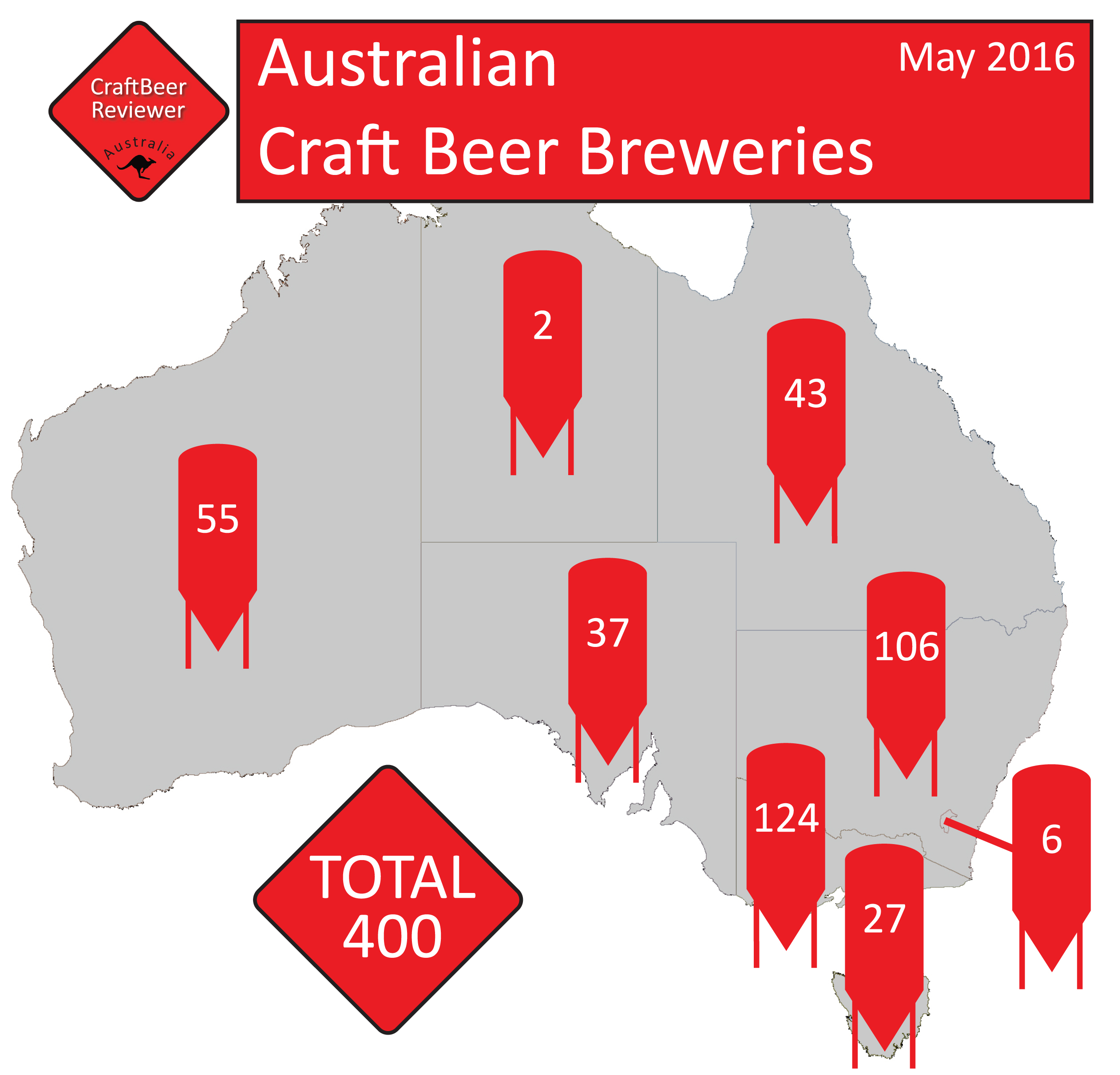 Brewery-List-May-2016