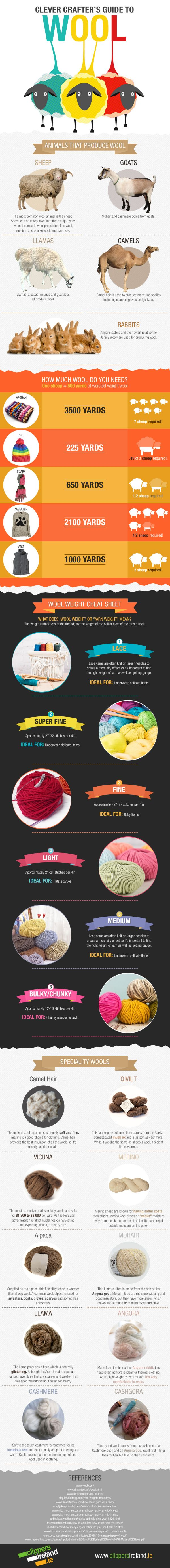 clever-crafters-guide-to-wool (1)