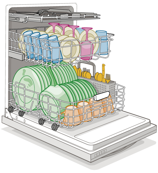 Dishwasher Clip Art ~ The wsj tells us correct way to load a dishwasher