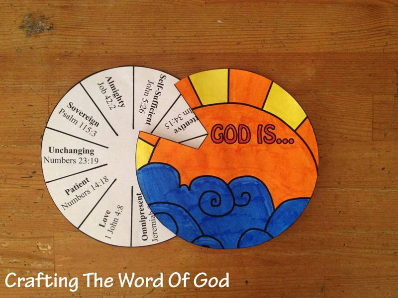 God Is Crafting The Word Of God