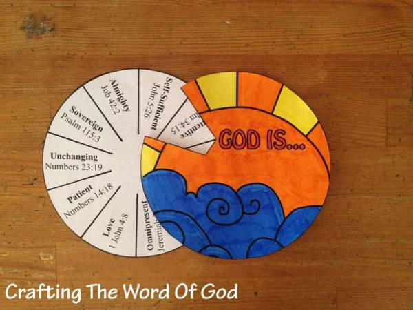 God Is « Crafting The Word Of God
