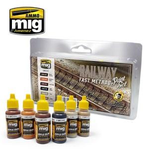 railway-fast-method