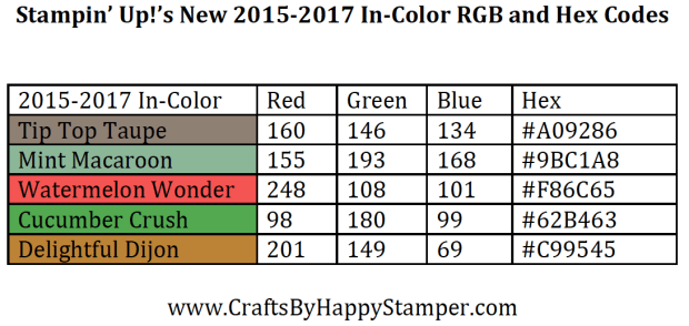2015-2017 In Color RGB and Hex Codes