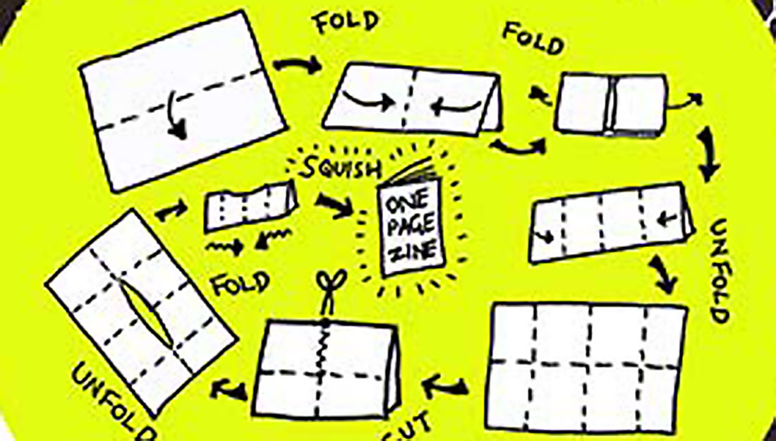 a diagram showing how to fold a one page zine.