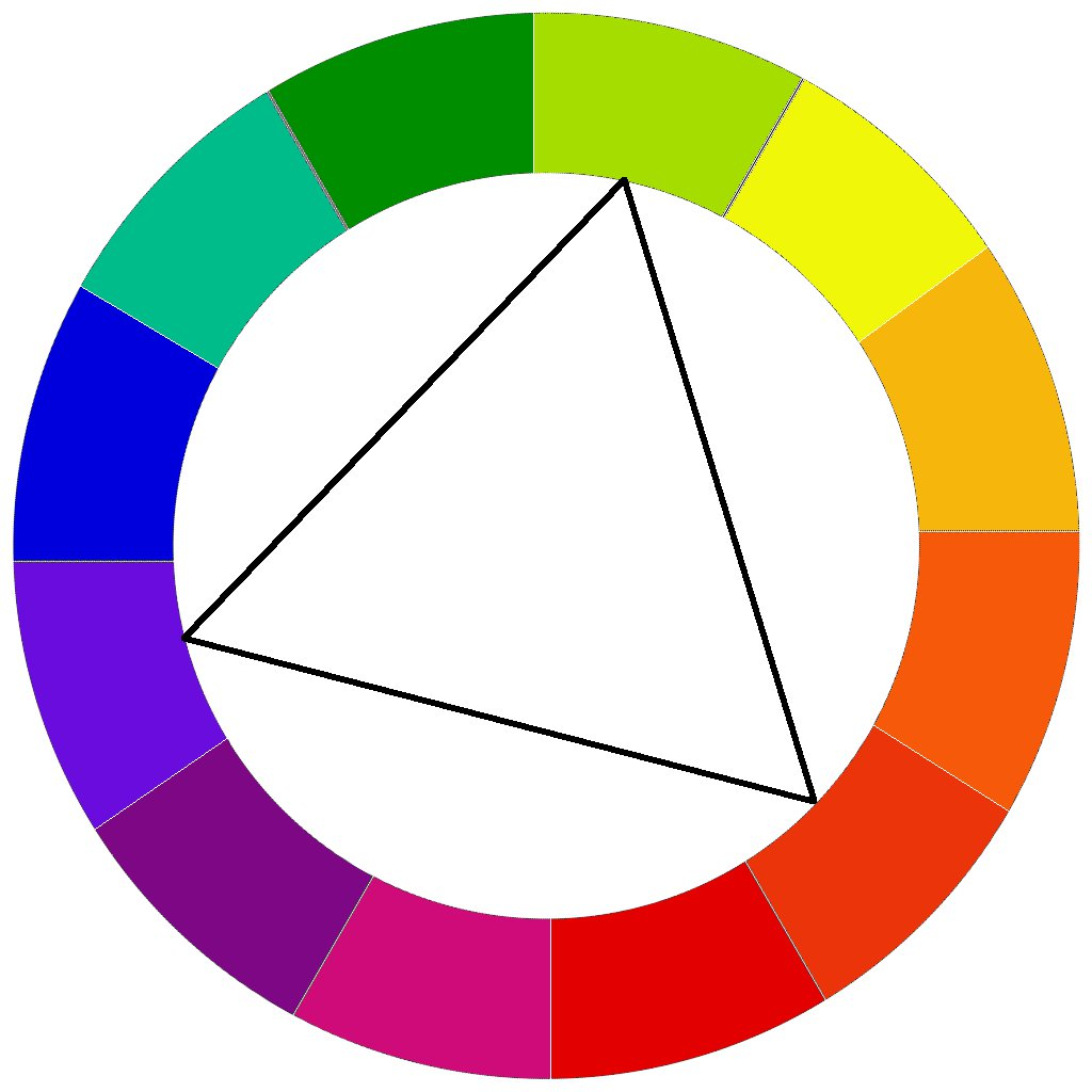 Color Schemes Color Wheel Basics Ii Craft Thyme