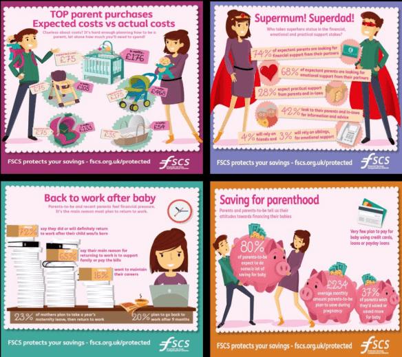 FSCS brand awareness infographics
