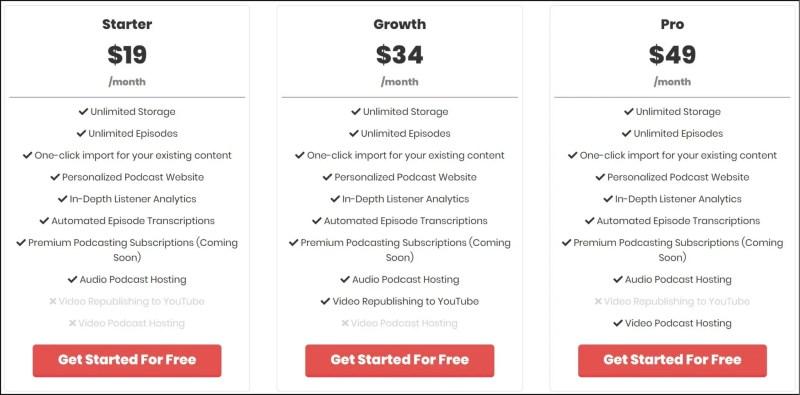 Castos Podcasting Platform Pricing