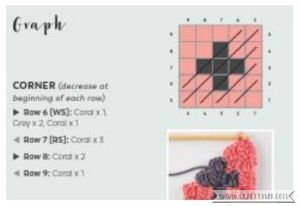 Review - Corner to Corner Crochet by Jess Coppom | graphs