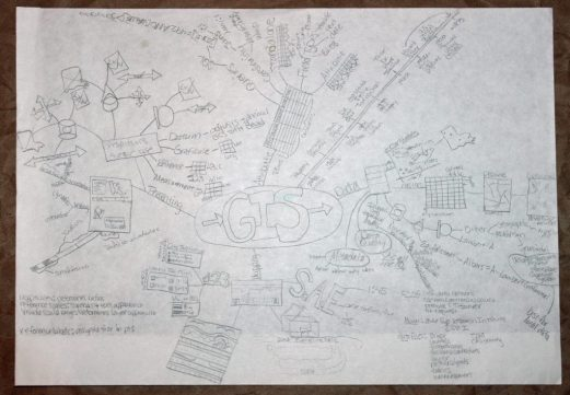 Mind Mapping -- Visit CraftyJBird.com for more info