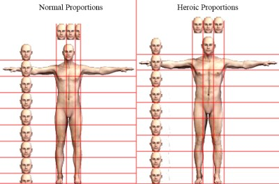 Human body proportions basics: The Canon 2