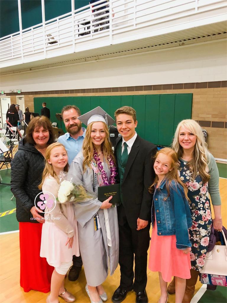 Sunday - Graduation