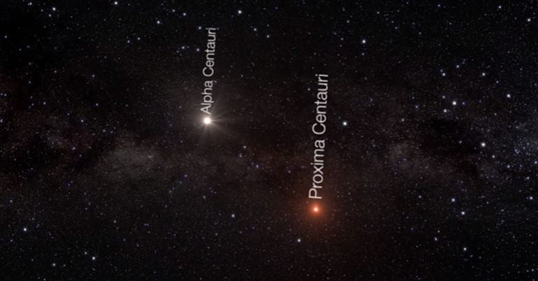 Earth sized planet found orbiting our sun's nearest neighboring star, Proxima Centauri