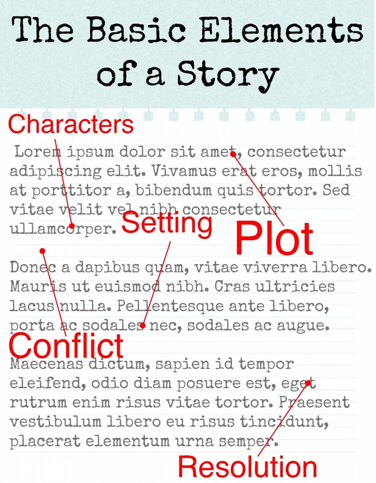 The 5 Basic Elements Of Storytelling Crainindustries