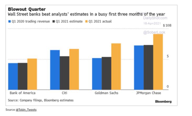 bancos abrem temporada de resultados no mercado americano