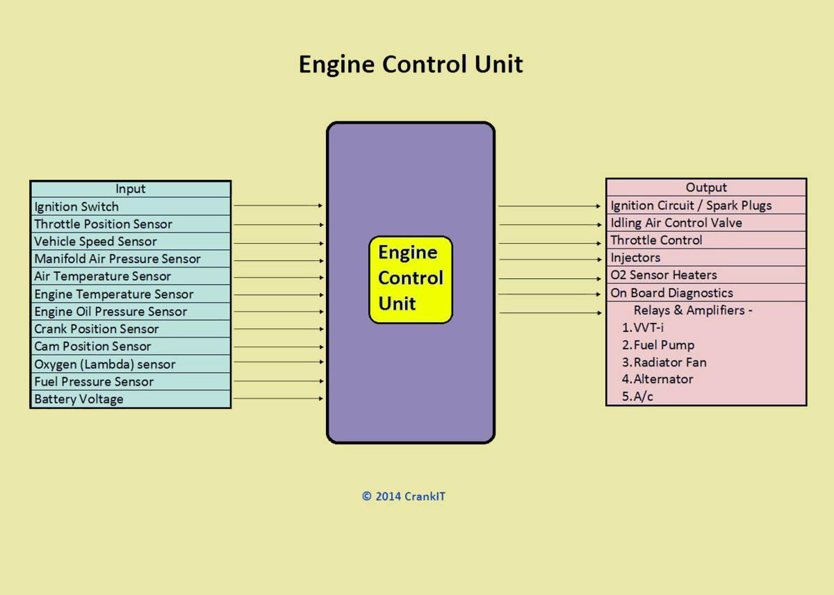 2005 Dodge Grand Caravan Parts Diagram