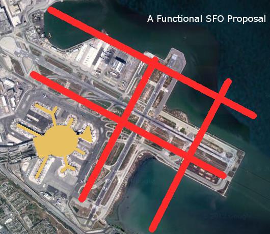 An SFO Proposal