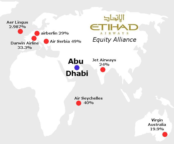 Etihad Equity Alliance