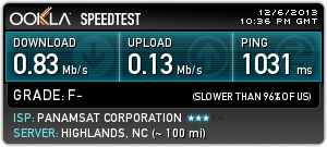 United Wifi Speedtest