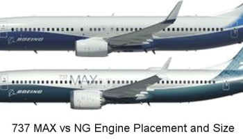 In Defense of Not Grounding the 737 MAX… Even Though It's