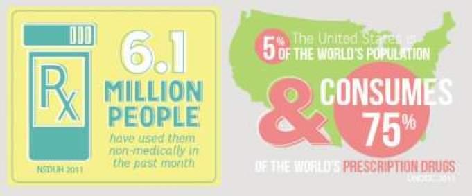Source: DrugAbuse.gov