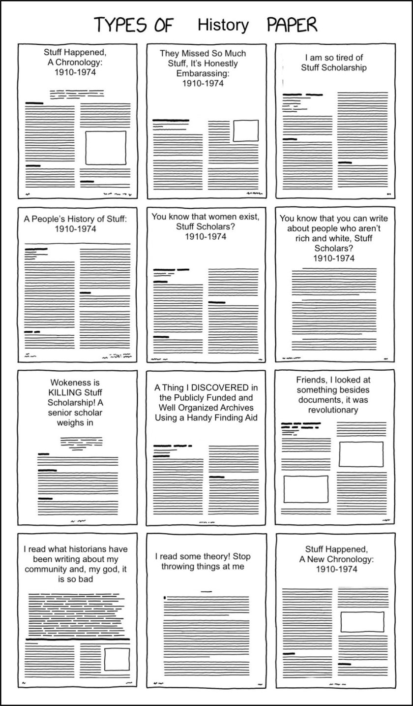 Types of History Paper