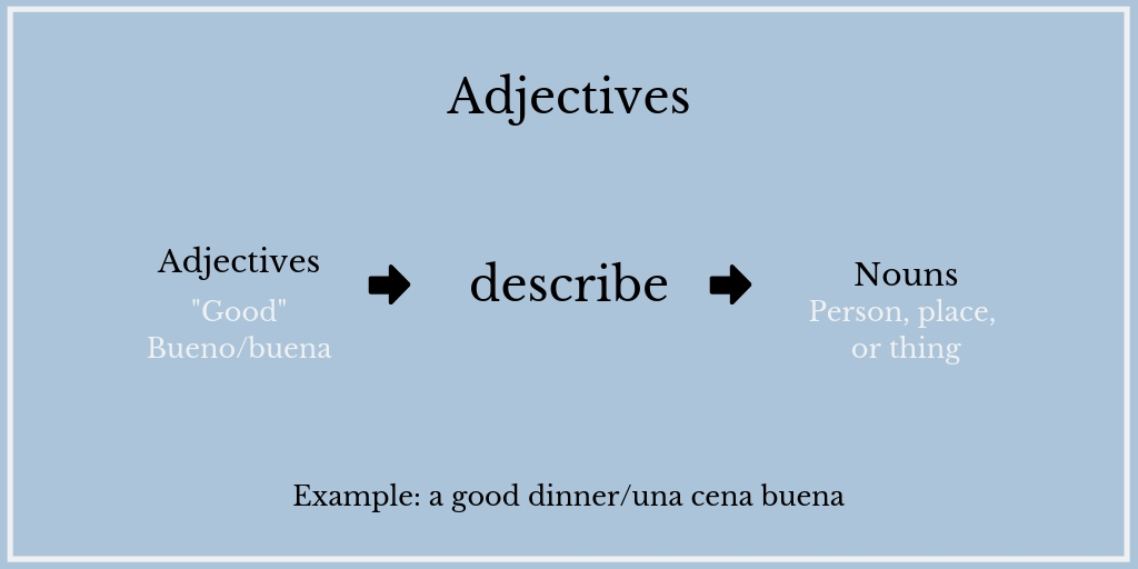 Differenc between bien and bueno