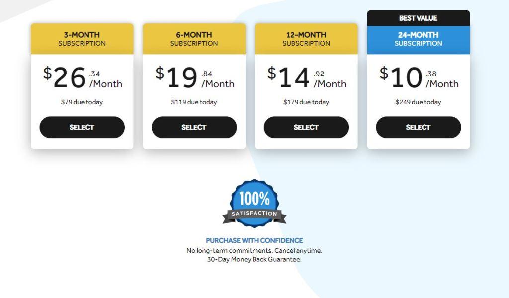 Duolingo vs Rosetta Stone: Rosetta Stone's prices